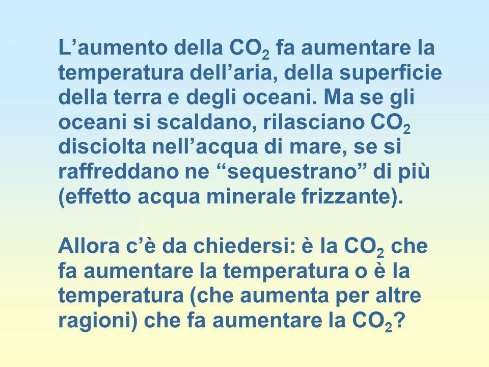 Laumento della CO 2 fa aumentare la temperatura dellaria, della superficie della terra e degli oceani.