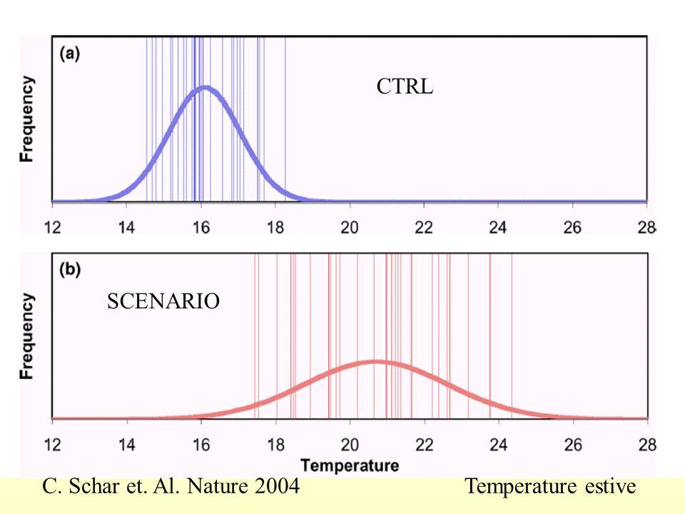 C. Schar et. Al. Nature 2004 CTRL SCENARIO Temperature estive
