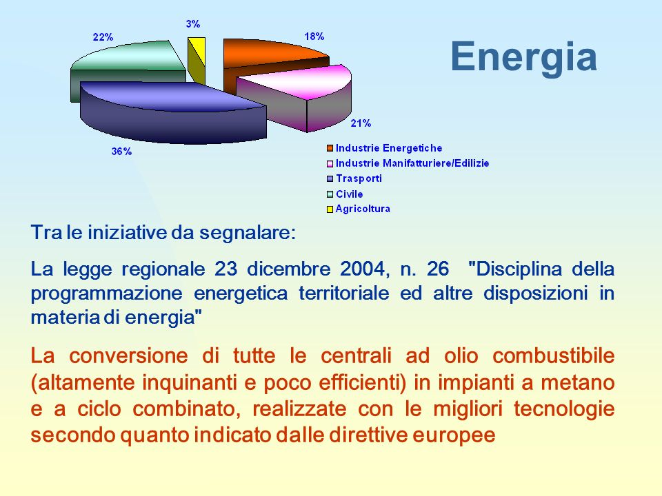 Energia Tra le iniziative da segnalare: La legge regionale 23 dicembre 2004, n.