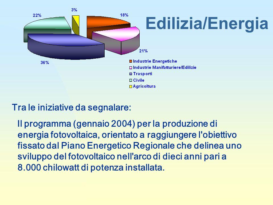 Edilizia/Energia Tra le iniziative da segnalare: Il programma (gennaio 2004) per la produzione di energia fotovoltaica, orientato a raggiungere l obiettivo fissato dal Piano Energetico Regionale che delinea uno sviluppo del fotovoltaico nell arco di dieci anni pari a 8.000 chilowatt di potenza installata.