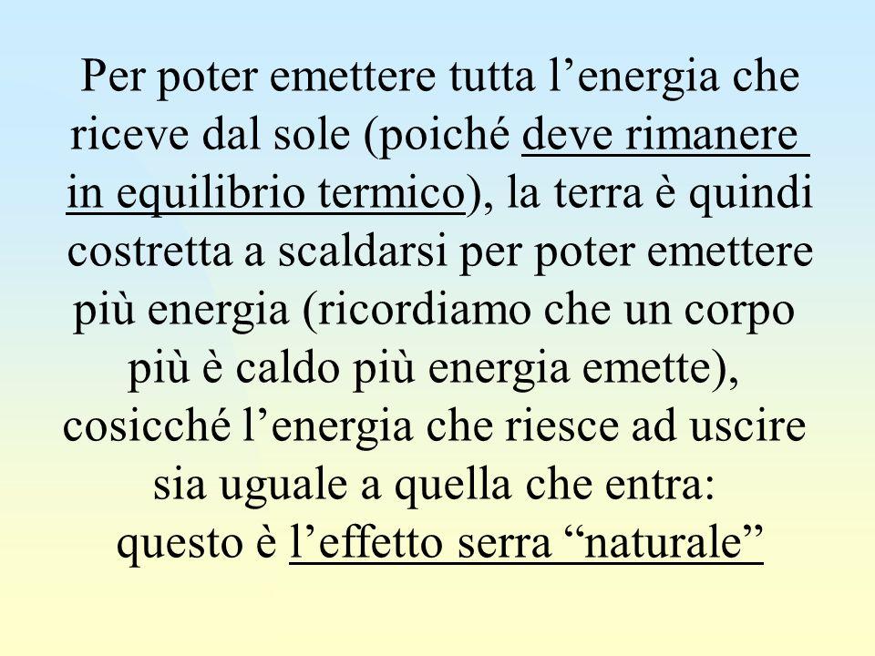 LA CONVENZIONE Dicembre 1990 Lassemblea generale dellONU passa una risoluzione per iniziare le negoziazioni su una Convenzione sui cambiamenti climatici 9 Maggio 1992 La Convenzione quadro delle Nazioni Unite sui Cambiamenti Climatici (UNFCCC) viene adottata 20 Giugno 1992 La UNFCCC viene aperta per la firma alla Conferenza delle Nazioni Unite su ambiente e sviluppo (UNCED), a Rio de Janeiro 21 Marzo 1994 La UNFCCC entra in vigore.