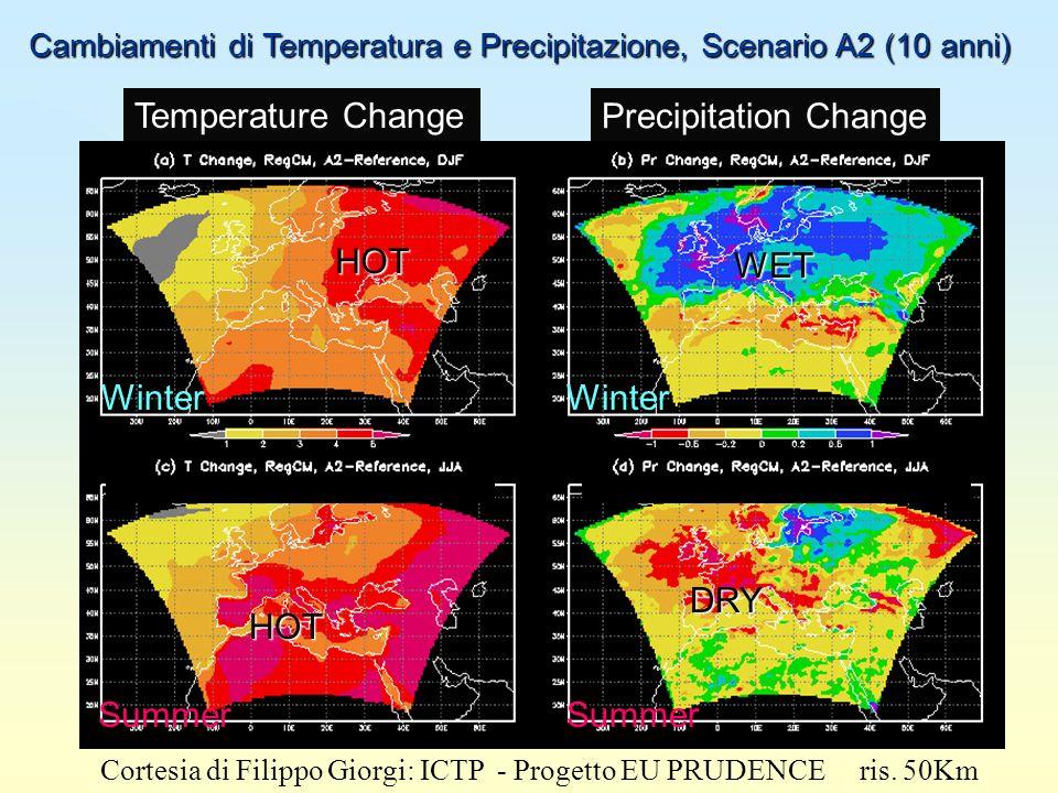 Temperature Change Precipitation Change Cambiamenti di Temperatura e Precipitazione, Scenario A2 (10 anni) Winter Summer Winter Summer HOT HOT WET DRY Cortesia di Filippo Giorgi: ICTP - Progetto EU PRUDENCE ris.