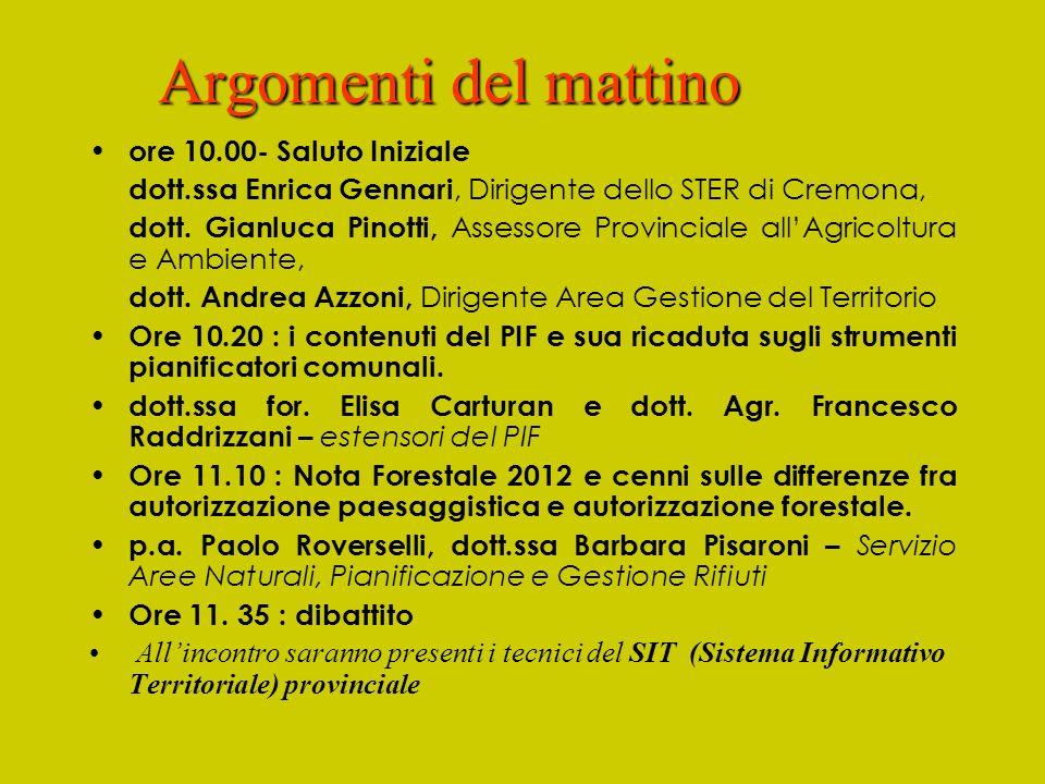 Argomenti del mattino ore 10.00- Saluto Iniziale dott.ssa Enrica Gennari, Dirigente dello STER di Cremona, dott. Gianluca Pinotti, Assessore Provincia