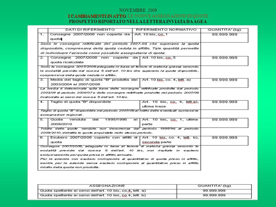 I CAMBIAMENTI IN ATTO NOVEMBRE 2009 I CAMBIAMENTI IN ATTO: LE NUOVE ASSEGNAZIONI DI QUOTE PROSPETTO RIPORTATO NELLA LETTERA INVIATA DA AGEA Legge n° 33 del 9 aprile 2009