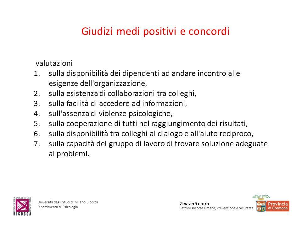Università degli Studi di Milano-Bicocca Dipartimento di Psicologia Direzione Generale Settore Risorse Umane, Prevenzione e Sicurezza Informazioni, conoscenze e interessi (128 soggetti)