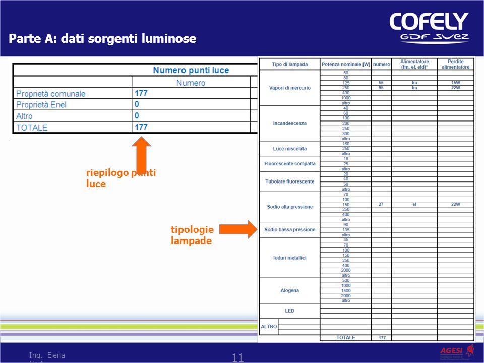 Parte A: dati sorgenti luminose tipologie lampade riepilogo punti luce 11 Ing. Elena Corti