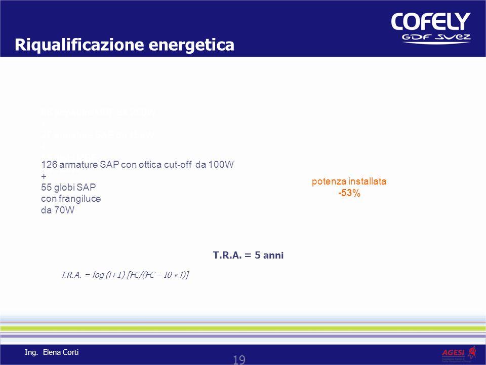 19 Riqualificazione energetica 95 armature MBF da 250W + 27 armature SAP da 150W + 55 globi MBF da 125W potenza installata -53% 126 armature SAP con ottica cut-off da 100W + 55 globi SAP con frangiluce da 70W Ing.
