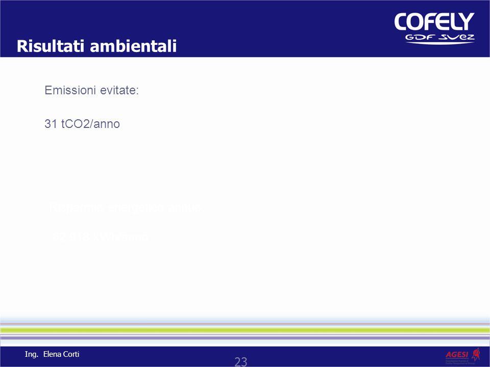 23 Risultati ambientali Ing. Elena Corti Emissioni evitate: 31 tCO2/anno Risparmio energetico annuo: 62.918 kWh/anno