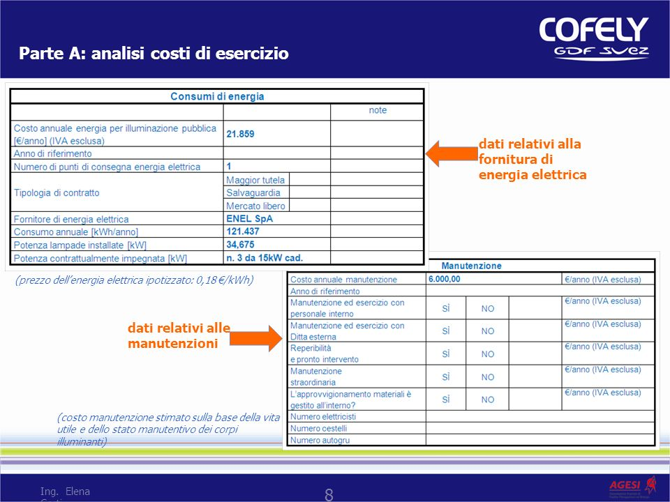 dati relativi alla fornitura di energia elettrica Parte A: analisi costi di esercizio 8 dati relativi alle manutenzioni Ing. Elena Corti (prezzo delle
