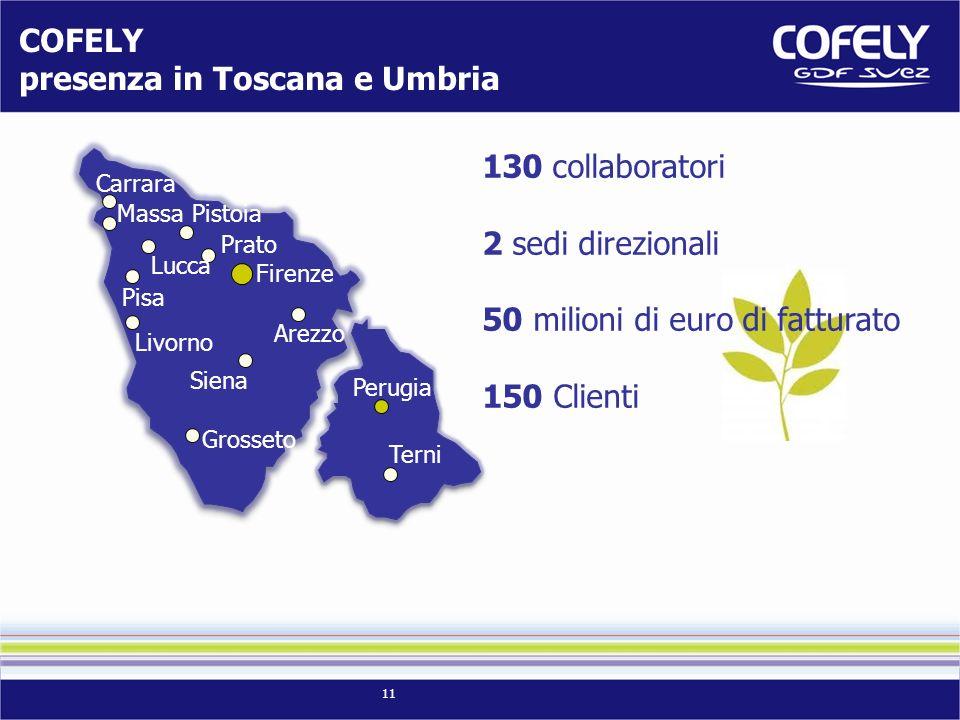 11 COFELY presenza in Toscana e Umbria 130 collaboratori 2 sedi direzionali 50 milioni di euro di fatturato 150 Clienti Firenze Perugia Terni Grosseto