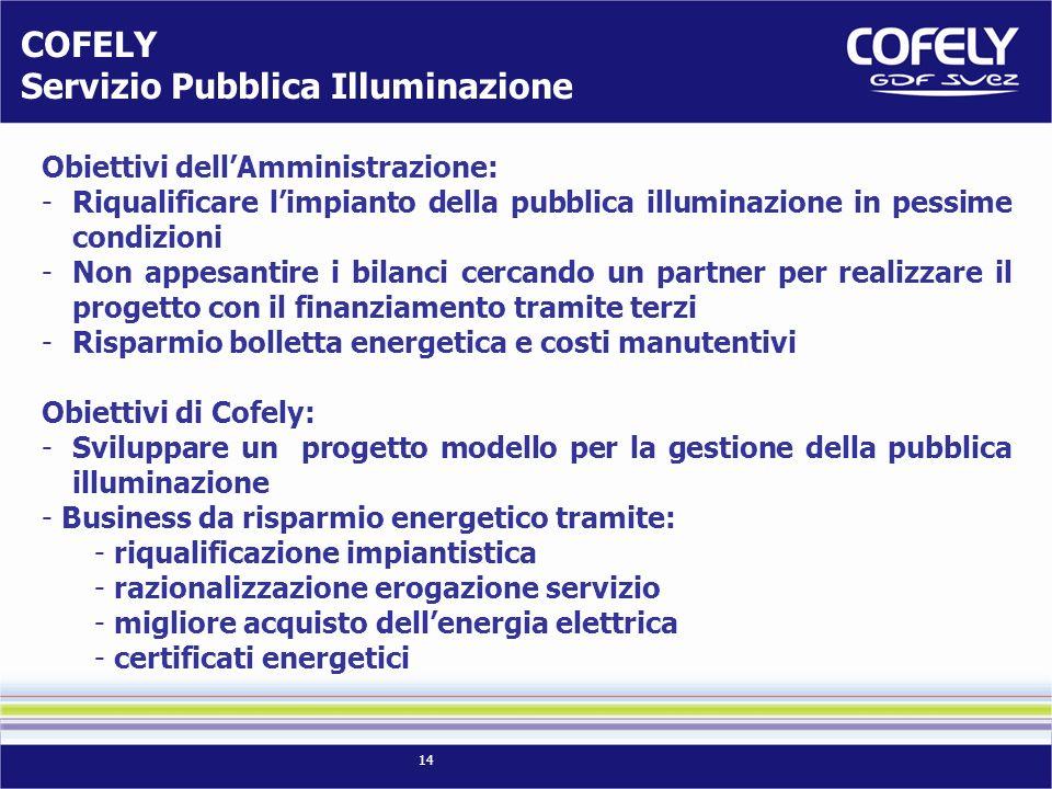 14 Obiettivi dellAmministrazione: -Riqualificare limpianto della pubblica illuminazione in pessime condizioni -Non appesantire i bilanci cercando un p