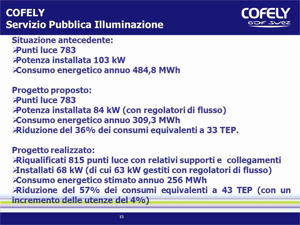 15 Situazione antecedente: Punti luce 783 Potenza installata 103 kW Consumo energetico annuo 484,8 MWh Progetto proposto: Punti luce 783 Potenza insta