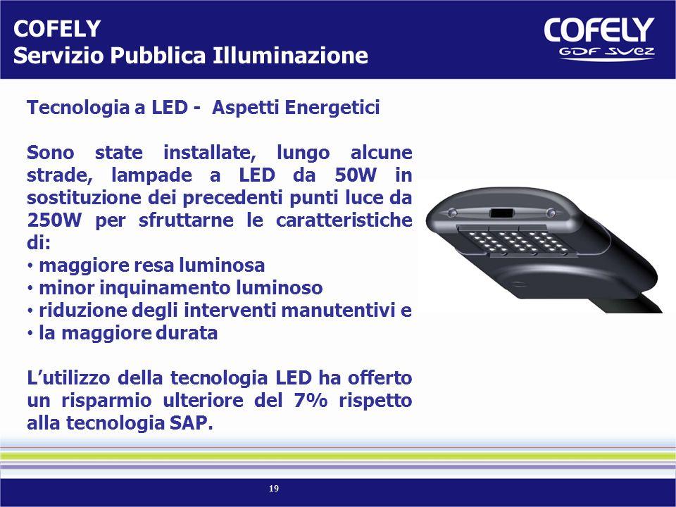 19 Tecnologia a LED - Aspetti Energetici Sono state installate, lungo alcune strade, lampade a LED da 50W in sostituzione dei precedenti punti luce da