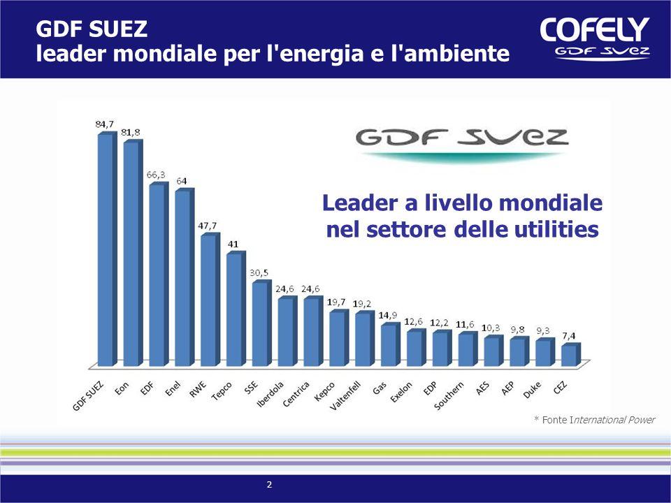 2 GDF SUEZ leader mondiale per l'energia e l'ambiente * Fonte International Power Leader a livello mondiale nel settore delle utilities