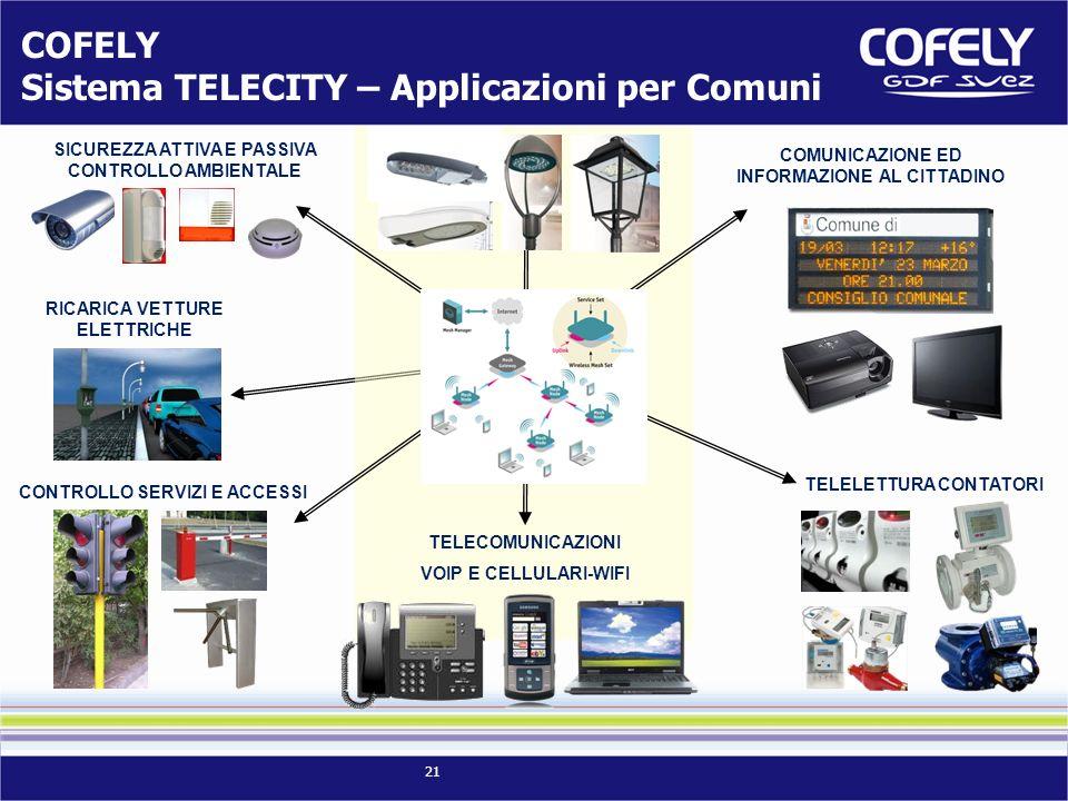 21 TELECOMUNICAZIONI VOIP E CELLULARI-WIFI CONTROLLO SERVIZI E ACCESSI TELELETTURA CONTATORI COMUNICAZIONE ED INFORMAZIONE AL CITTADINO SICUREZZA ATTI