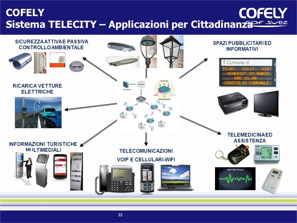 22 TELECOMUNICAZIONI VOIP E CELLULARI-WIFI INFORMAZIONI TURISTICHE MULTIMEDIALI TELEMEDICINA ED ASSISTENZA SPAZI PUBBLICITARI ED INFORMATIVI SICUREZZA