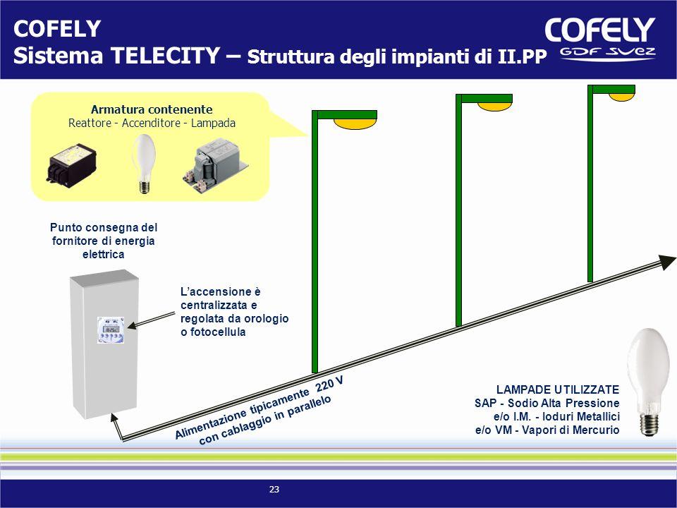 23 LAMPADE UTILIZZATE SAP - Sodio Alta Pressione e/o I.M. - Ioduri Metallici e/o VM - Vapori di Mercurio Laccensione è centralizzata e regolata da oro