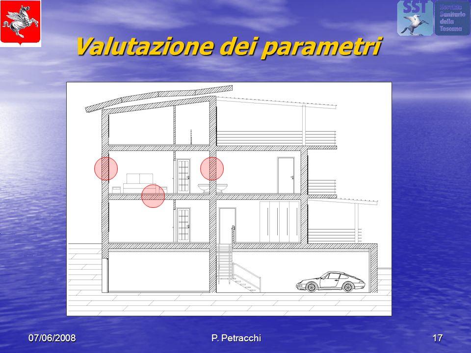Titolo della Presentazione: 32pt Arial, Grassetto, Nero Lunghezza massima consigliata: 2 linee Il logo della Regione Toscana non deve essere modificato o spostato in alcun modo.