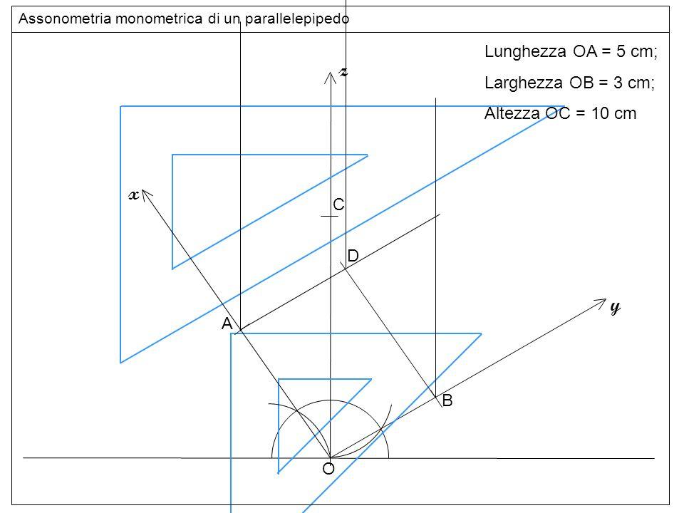 O z y B C Assonometria monometrica di un parallelepipedo Lunghezza OA = 5 cm; Larghezza OB = 3 cm; Altezza OC = 10 cm altezze D x A