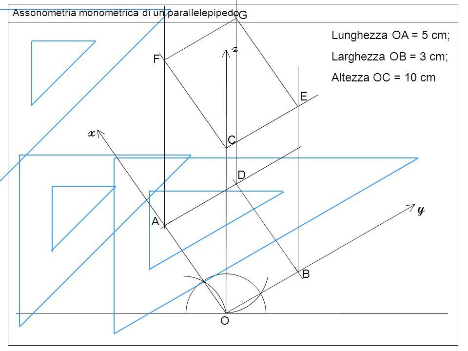 O z y B C E F G Assonometria monometrica di un parallelepipedo Lunghezza OA = 5 cm; Larghezza OB = 3 cm; Altezza OC = 10 cm Base superiore C D x A