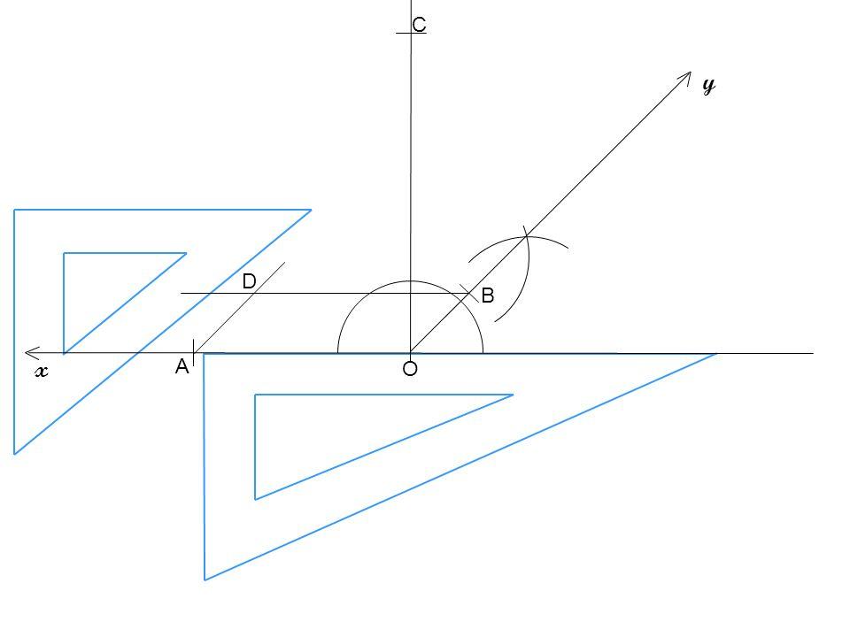 O z y x Base inferiore A B C D