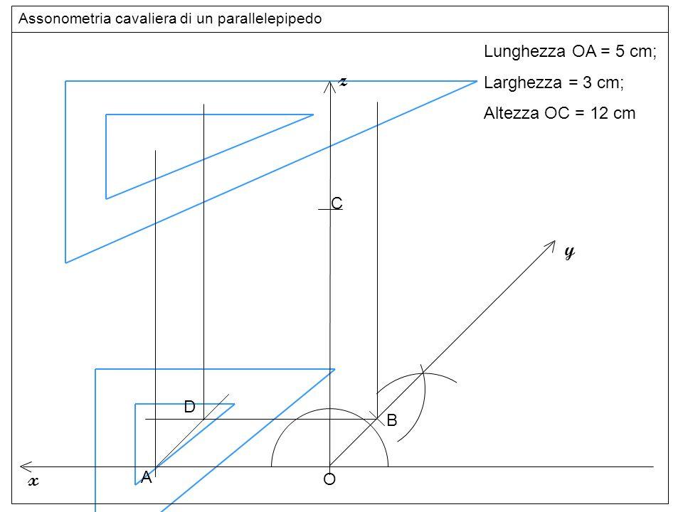 O z y x altezze A B C D Assonometria cavaliera di un parallelepipedo Lunghezza OA = 5 cm; Larghezza = 3 cm; Altezza OC = 12 cm