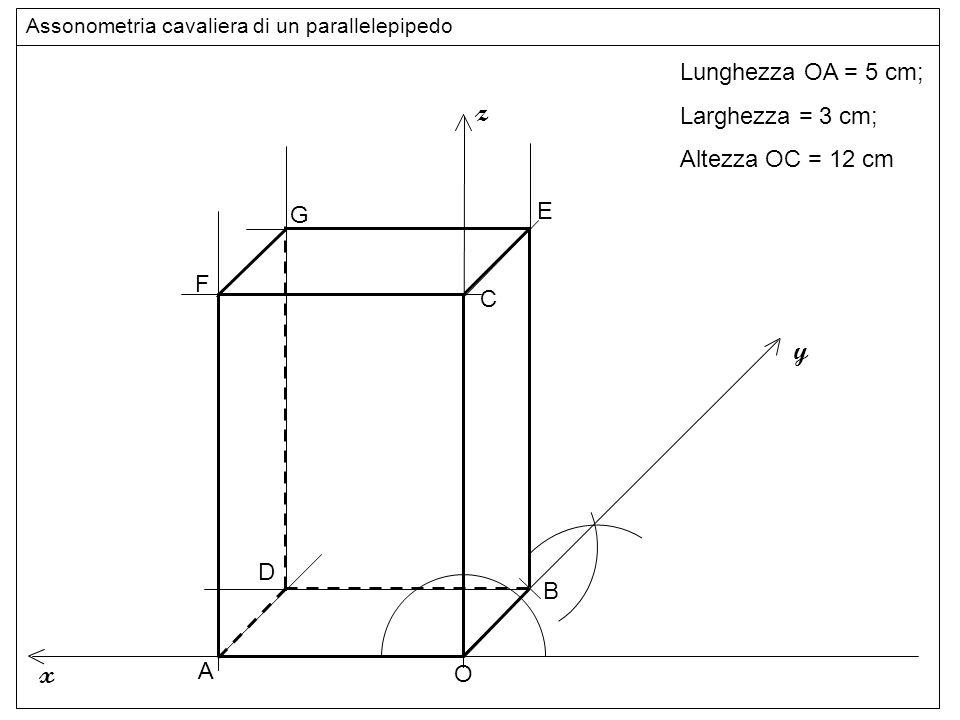 O z y x Linee A B C D Assonometria cavaliera di un parallelepipedo Lunghezza OA = 5 cm; Larghezza = 3 cm; Altezza OC = 12 cm E F G