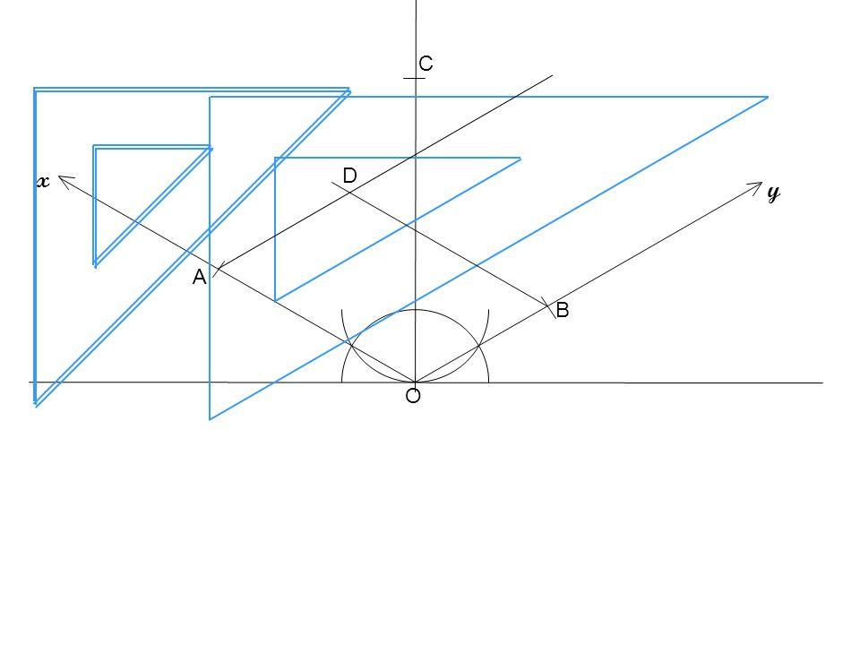 1cm 1 Apertura a piacere O z 2 y x Assonometria cavaliera di un parallelepipedo 1cm Lunghezza OA = 5 cm; Larghezza = 3 cm; Altezza OC = 12 cm Assi assonometria cavaliera A B LE MISURE DELLA LARGHEZZA (SULLASSE y) SI RIPORTANO RIDOTTE DELLA META; dunque il punto B si trova a 1,5 cm dallorigine O C