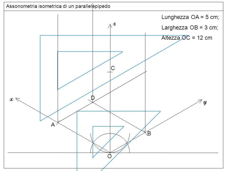 O z y x A B C D E F G Assonometria isometrica di un parallelepipedo Lunghezza OA = 5 cm; Larghezza OB = 3 cm; Altezza OC = 12 cm Base superiore