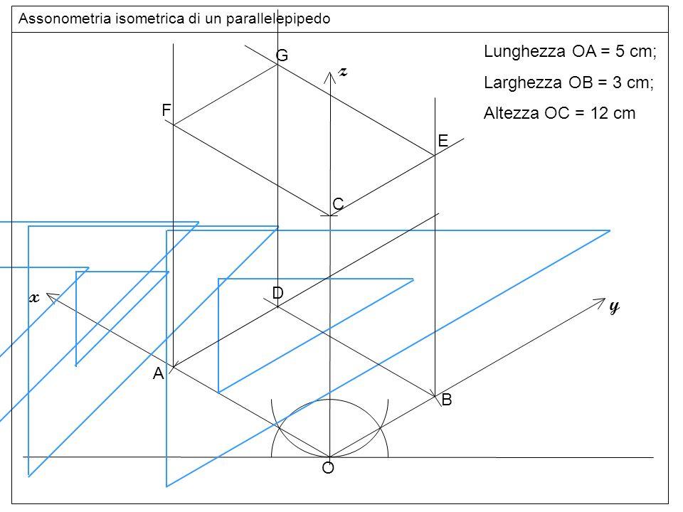 O z y x A B C D E F G Assonometria isometrica di un parallelepipedo Lunghezza OA = 5 cm; Larghezza OB = 3 cm; Altezza OC = 12 cm linee