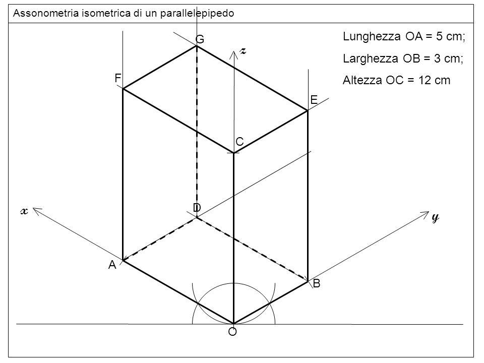 O z y x Base superiore A B C D Assonometria cavaliera di un parallelepipedo Lunghezza OA = 5 cm; Larghezza = 3 cm; Altezza OC = 12 cm E F G
