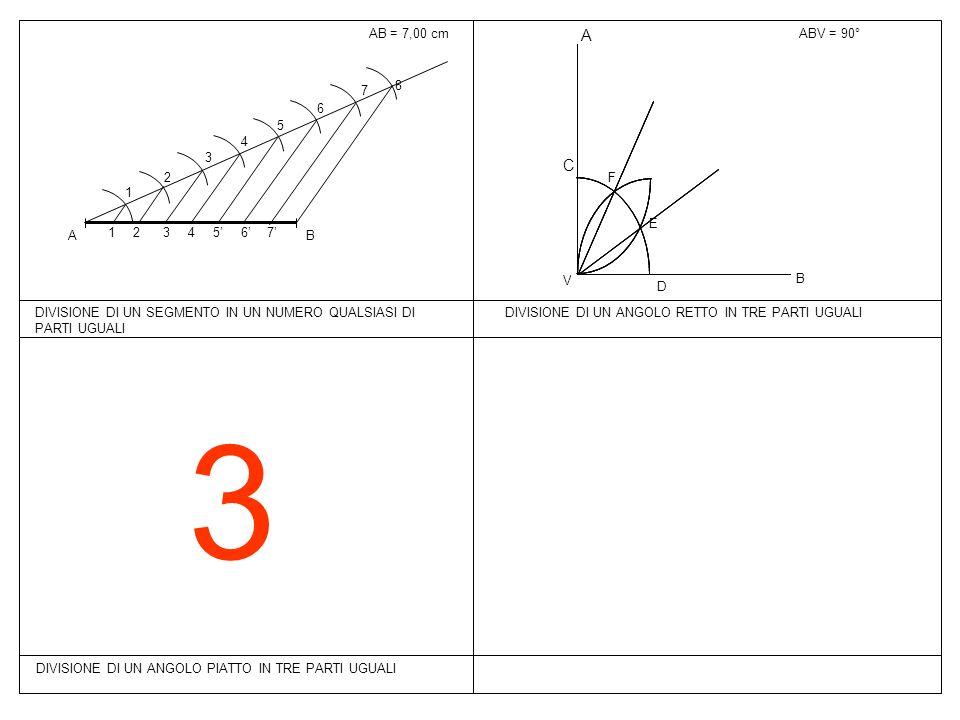 3 AB = 7,00 cmABV = 90° DIVISIONE DI UN ANGOLO PIATTO IN TRE PARTI UGUALI BA 1 2 3 4 5 6 7 8 7 6 54 3 2 1 DIVISIONE DI UN SEGMENTO IN UN NUMERO QUALSI