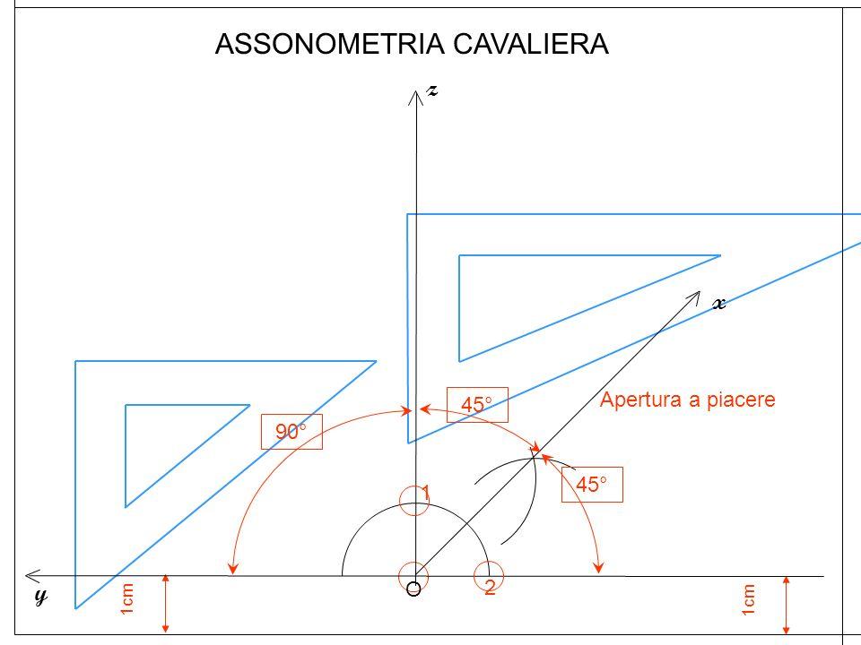 1cm 1 Apertura a piacere O z 2 x y ASSONOMETRIA CAVALIERA 45° 90°