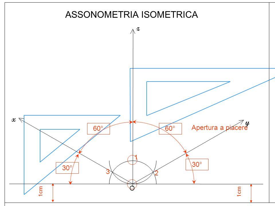 1cm 1 Apertura a piacere O z 2 3 y x ASSONOMETRIA ISOMETRICA 30° 60°