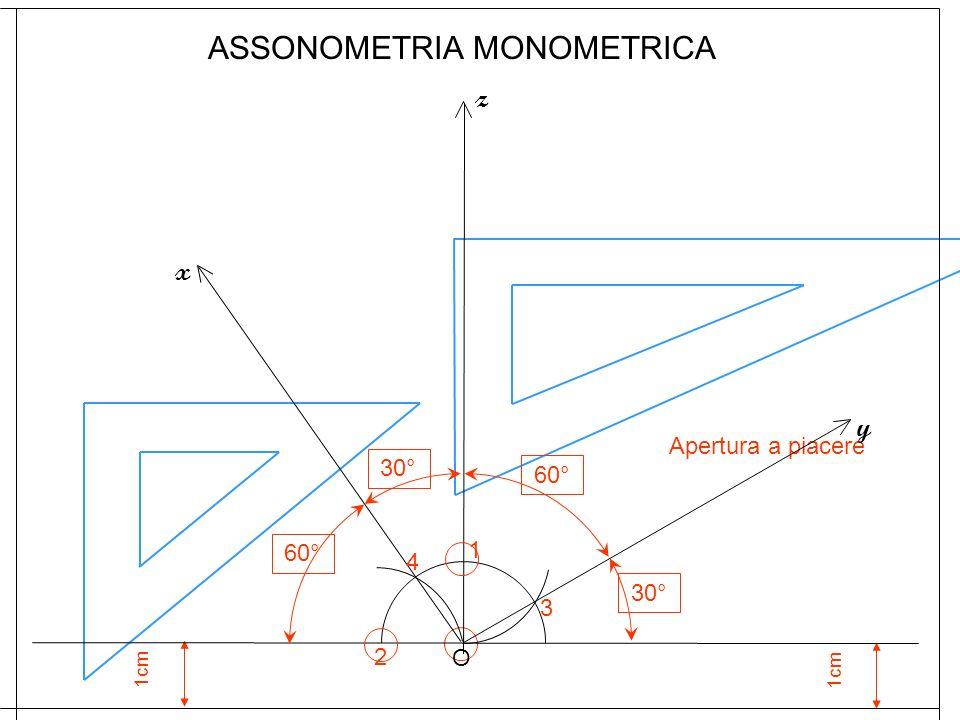 1cm 1 Apertura a piacere O z 3 2 y x ASSONOMETRIA MONOMETRICA 4 30° 60° 30°