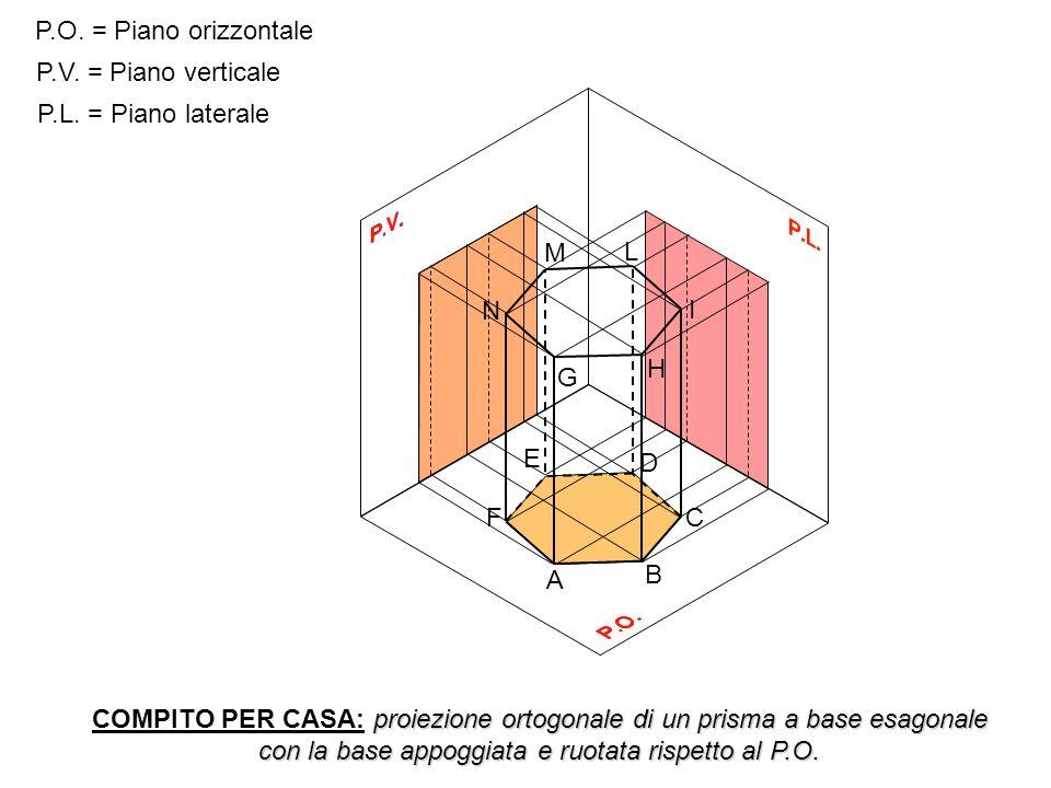 P.O. = Piano orizzontale P.V. = Piano verticale P.L. = Piano laterale COMPITO PER CASA: p pp proiezione ortogonale di un prisma a base esagonale con l