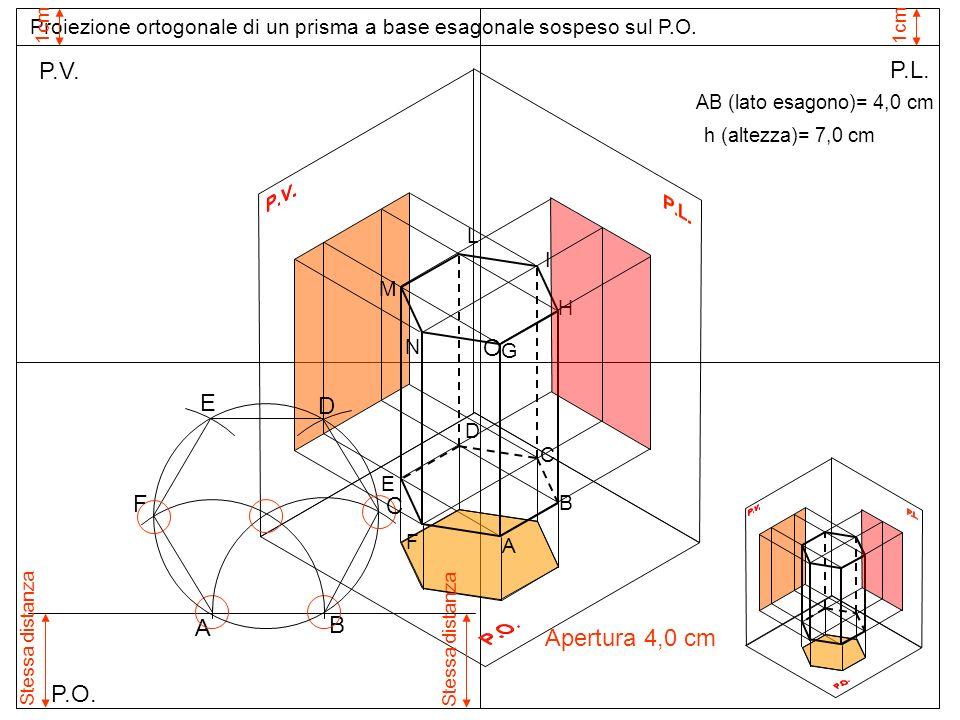 P.O. P.V. P.L. Proiezione ortogonale di un prisma a base esagonale sospeso sul P.O. 1cm AB (lato esagono)= 4,0 cm h (altezza)= 7,0 cm B A Apertura 4,0