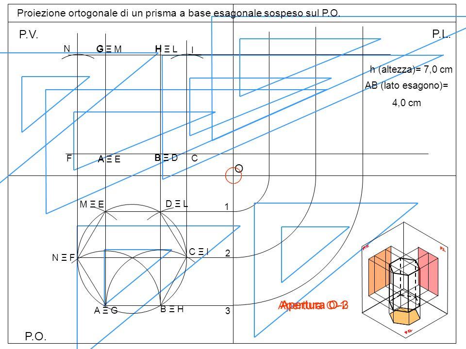 P.O. P.V. P.L. Apertura O-1 B H F N A C G I 1 2 O 3 Apertura O-2 Apertura O-3 Proiezione ortogonale di un prisma a base esagonale sospeso sul P.O. AB