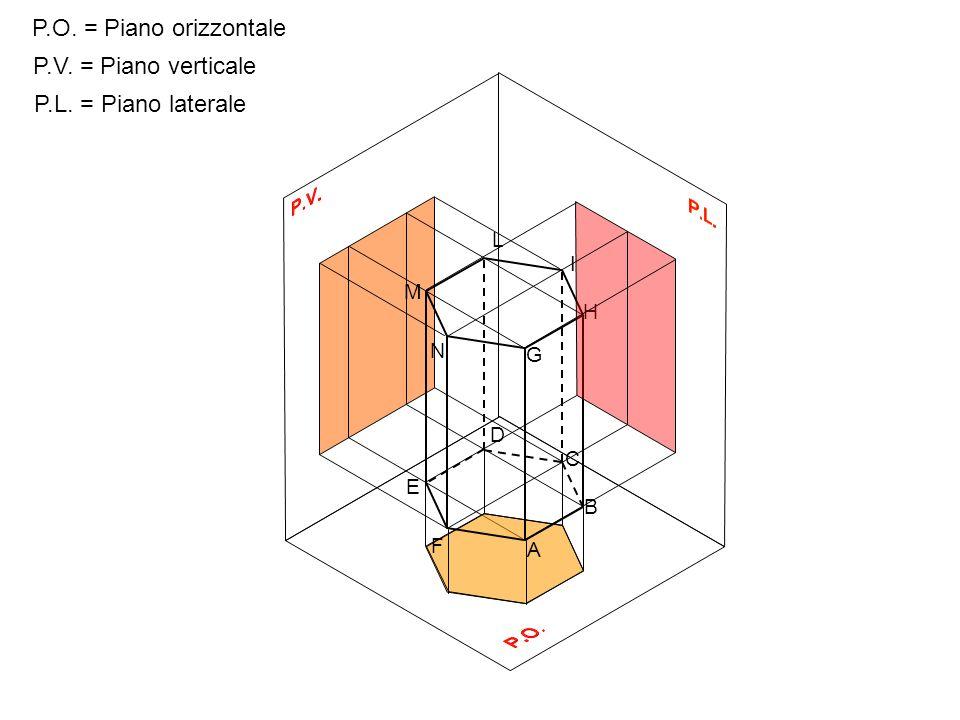 P.O. = Piano orizzontale P.V. = Piano verticale P.L. = Piano laterale A F B C D E G H I L M N