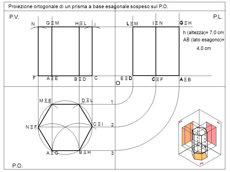 P.O. P.V. P.L. O A C D G I L O Proiezione ortogonale di un prisma a base esagonale sospeso sul P.O. AB (lato esagono)= 4,0 cm h (altezza)= 7,0 cm F N