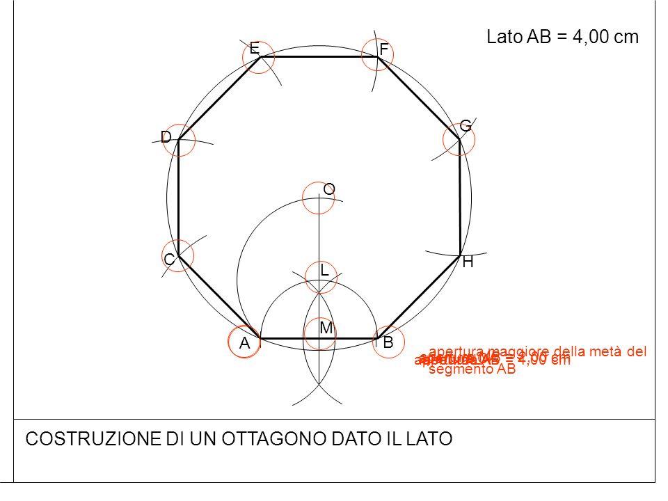 Lato AB = 4,00 cm COSTRUZIONE DI UN OTTAGONO DATO IL LATO B A M L O C D E F G H apertura maggiore della metà del segmento AB apertura MB = 2,00 cm ape
