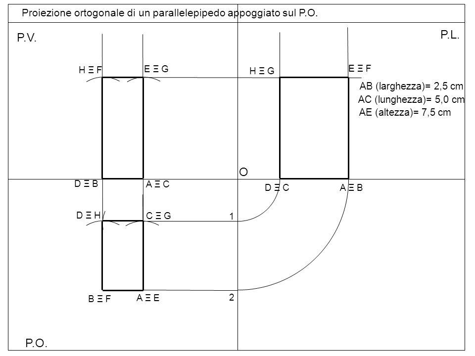 P.O.P.V. P.L. Proiezione ortogonale di un parallelepipedo appoggiato sul P.O.