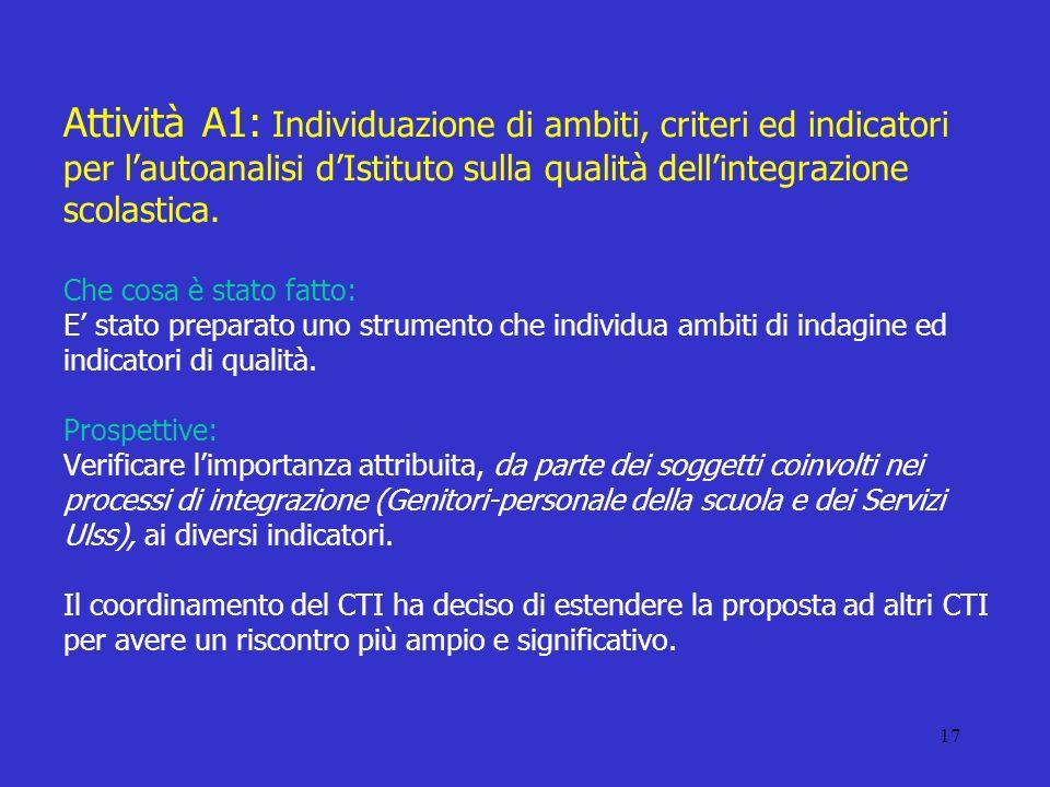17 Attività A1: Individuazione di ambiti, criteri ed indicatori per lautoanalisi dIstituto sulla qualità dellintegrazione scolastica.