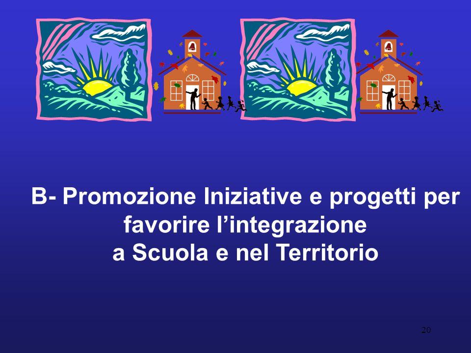 20 B- Promozione Iniziative e progetti per favorire lintegrazione a Scuola e nel Territorio