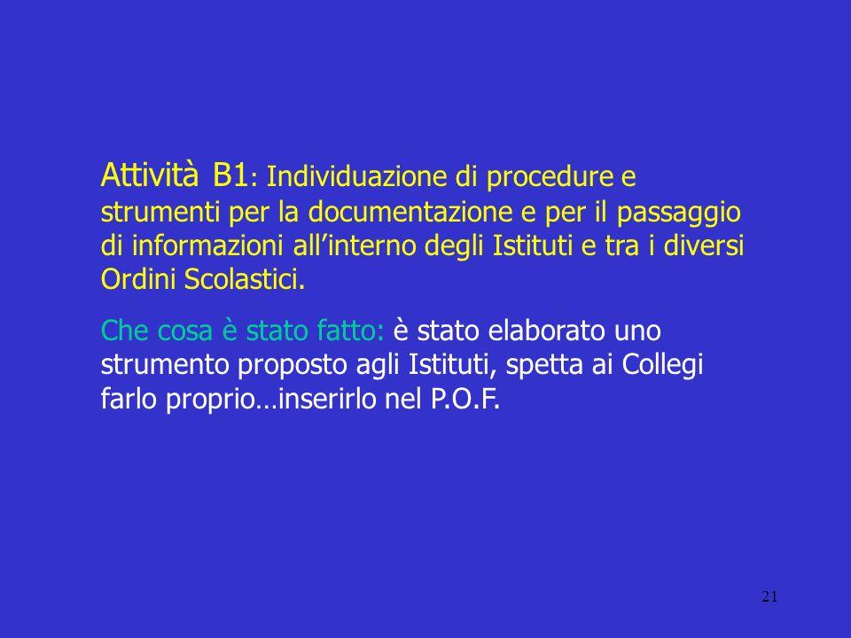 21 Attività B1 : Individuazione di procedure e strumenti per la documentazione e per il passaggio di informazioni allinterno degli Istituti e tra i diversi Ordini Scolastici.