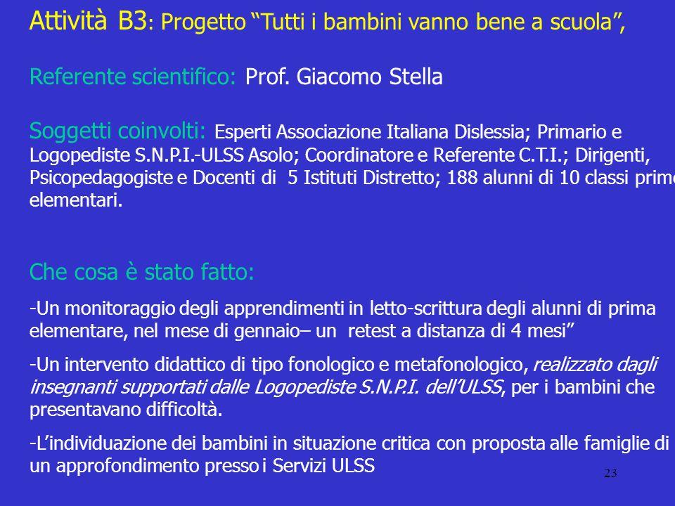 23 Attività B3 : Progetto Tutti i bambini vanno bene a scuola, Referente scientifico: Prof.
