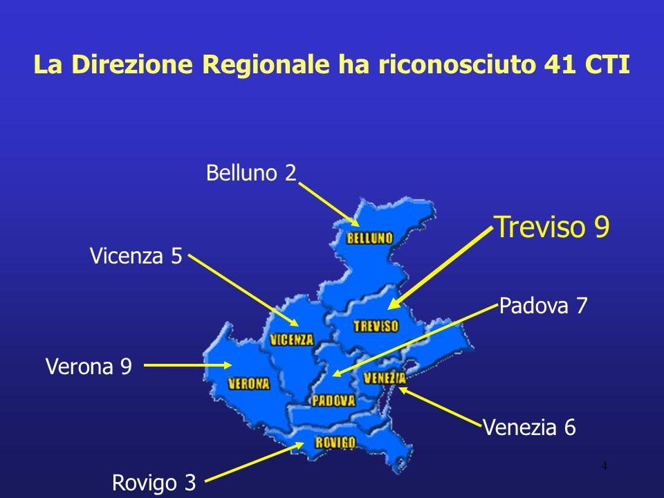 5 Nelle provincia di Treviso sono stati costituiti 9 C.T.I.