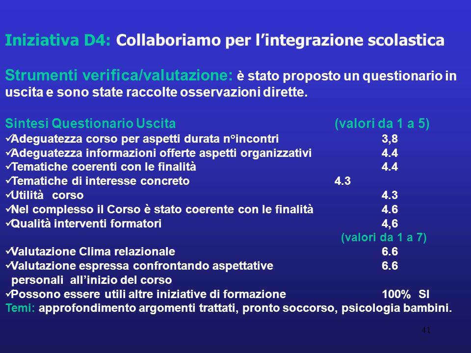 41 Iniziativa D4: Collaboriamo per lintegrazione scolastica Strumenti verifica/valutazione: è stato proposto un questionario in uscita e sono state raccolte osservazioni dirette.