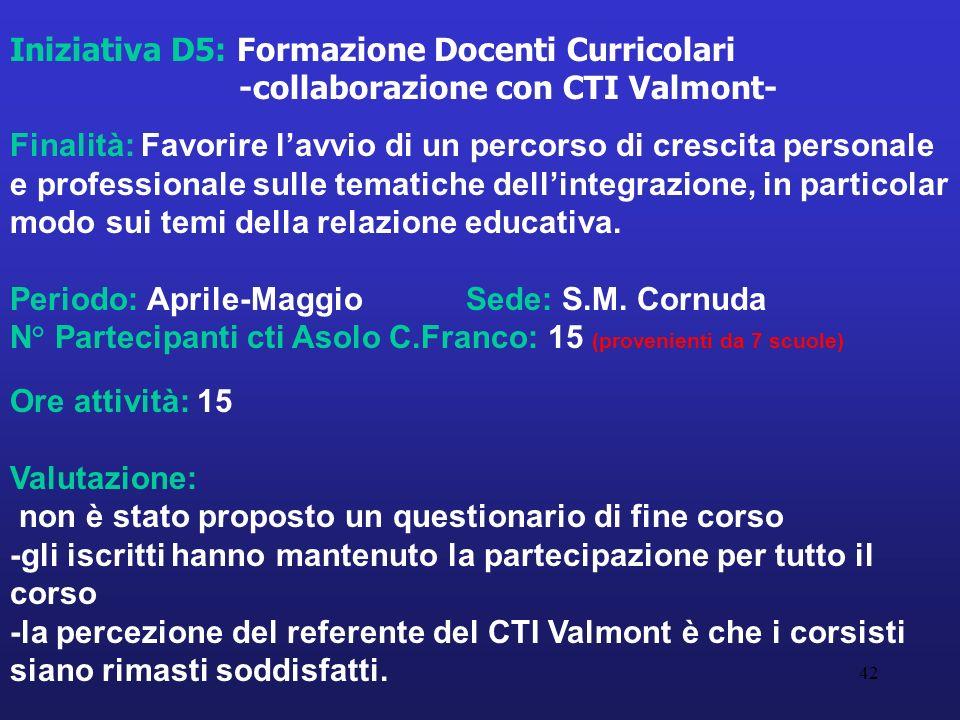 42 Iniziativa D5: Formazione Docenti Curricolari -collaborazione con CTI Valmont- Finalità: Favorire lavvio di un percorso di crescita personale e professionale sulle tematiche dellintegrazione, in particolar modo sui temi della relazione educativa.