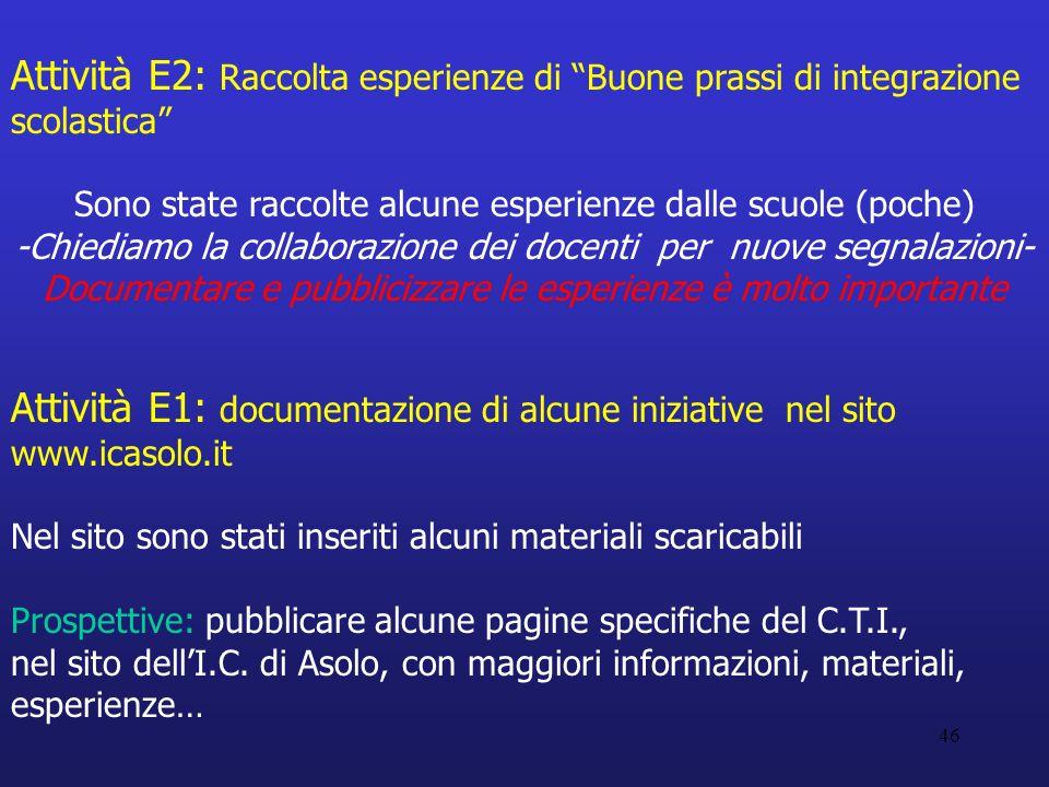 46 Attività E1: documentazione di alcune iniziative nel sito www.icasolo.it Nel sito sono stati inseriti alcuni materiali scaricabili Prospettive: pubblicare alcune pagine specifiche del C.T.I., nel sito dellI.C.